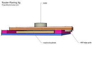 router planing jig side