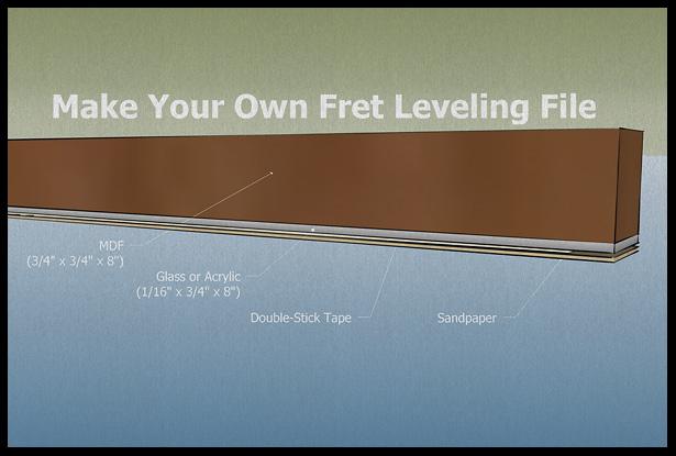 fret leveling file